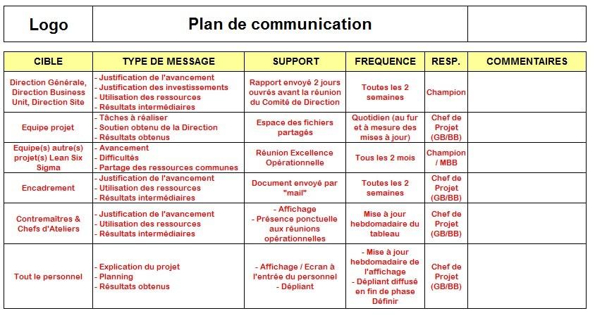 le plan de communication d u0026 39 un projet dmaic